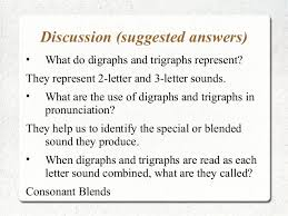 simple resume exles images of digraph consonants ll lower primary 1a digraphs and trigraphs o