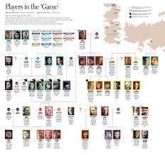 Game Of Thrones Google Map Game Of Thrones U0027 Infographic Who U0027s What Who U0027s Where Who U0027s Dead