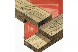 Different Wood Joints And Their Uses by Half Lap Joints
