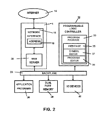 patent us7058693 system for programming a programmable logic