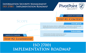 how much does iso 27001 certification cost pivotpoint security