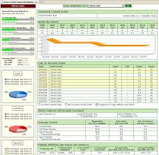 Golf Stat Tracker Spreadsheet Free Golf Handicap Tracking Featuring Golf Scores And Golf