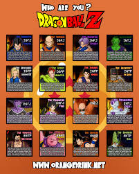 dragon ball character myers briggs typology chart