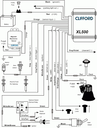 commando alarm wiring diagram kwikpik me