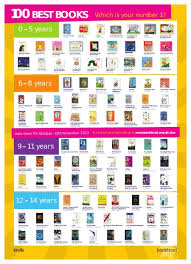 100 Best Children S Books A List Of 100 Best Children S Books Booklists Books