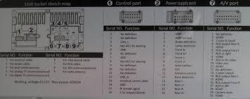 kia sorento radio wiring diagram with schematic pictures 7815