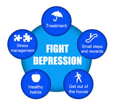 Where To Seeking Help For Depression Where To Look When Seeking Help For