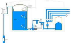 laundry sink plumbing diagram adding laundry sink to washer drain vent plumbing diy home