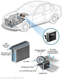 megapower bosch car service jammu car ac evaporator cooling