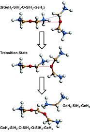 si ge d activit b b ether like si ge hydrides for applications in synthesis of