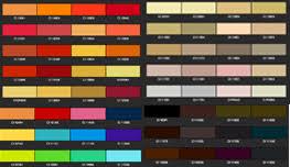 nuancier couleur peinture pour cuisine nuancier peintures cuisine tollens