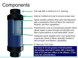 Filter Hydrocarbon Filter Secondary Oil Containment