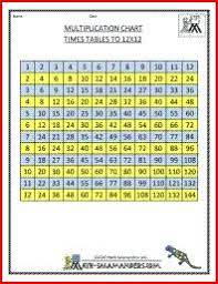 times table grid the 25 best times table grid ideas on 2 times table