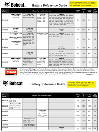bobcat battery reference guide loader equipment industrial