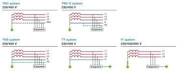 clipsal surge arrester wiring diagram best wiring diagram 2017