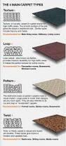 Types Of Rugs Rug Beautiful Persian Rugs Outdoor Area Rugs And Different Types