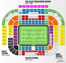 old trafford stadium plan manchester england