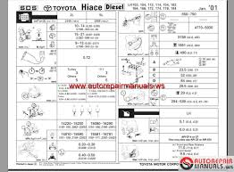 keygen autorepairmanuals ws toyota hiace 1989 2004 workshop manual