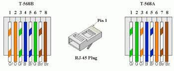 cat 5 e wiring diagram wiring diagram and schematic diagram images