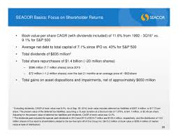 Qualified Dividend And Capital Gain Tax Worksheet Form 8 K Seacor Holdings Inc New For Dec 12