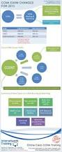 17 best ccent ccna images on pinterest trainers career and