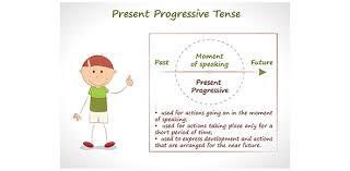 top future tense flashcards proprofs