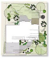 backyard design plans best 25 landscaping software ideas on pinterest free landscape
