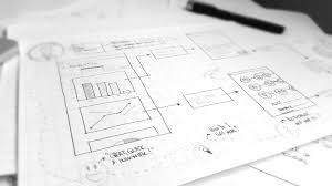 sketches wireframes prototypes levels of fidelity and what to
