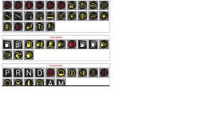 lexus warning lights dashboard 100 ideas ford focus warning lights on jameshowardpattonfuneral us