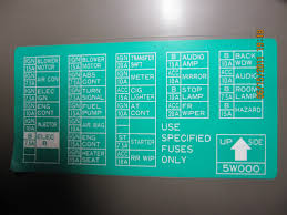 nissan sentra fuse box 1999 nissan altima fuse box diagram 1999 nissan altima dashboard