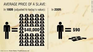 average price for a the number average price of has decreased the cnn freedom