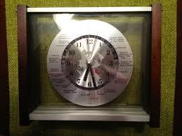 best belated birthday present verichron world time desk clock