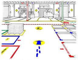 5s tape 5s floor tape tictocdesign factory floor marking signages