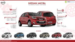 nissan micra team bhp nissan micra the road is yours play hard visual ly