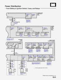 98 accord fuse box diagram ford f and 99 civic wiring sevimliler