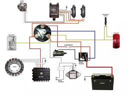 minimalist motorocycle wiring harness diagram wiring diagrams