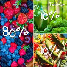 introducción al crudiveganismo raw food 80 10 10 diet vegans