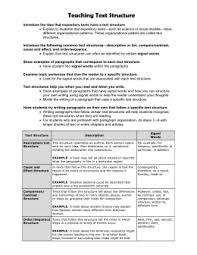 comparative essay scaffold worksheet