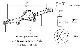 ford ranger rear axle ford ranger bronco ii 7 5 inch axle