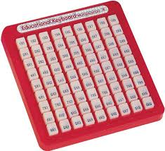 Multiplication Table Games by They Keep Multiplying 90543078499 Item Barnes U0026 Noble