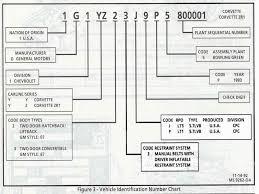 how to read a car u0027s vin autobytel com