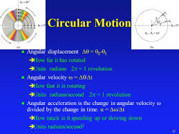 rotational kinematics and inertia circular motion angular