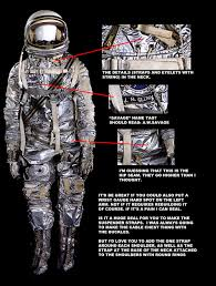 How To Make A Replica Hybrid Mercury Iv Pressure Suit Tested