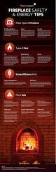 home efficiency tips get the most out of your fireplace ambit