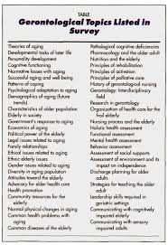 a survey of gerontological curricula in canada generic