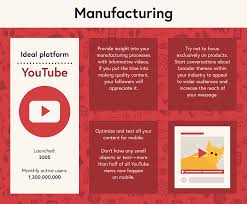 Videos Title Social Media Business Etiquette Tollfreeforwarding Com