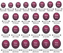 men ring size ring size chart for men with ring size details weddings