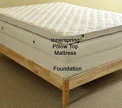 natural innerspring mattress with pillow top organic spring