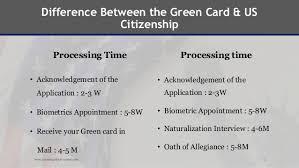 green card vs us citizenship