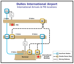 Dallas Terminal Map by International Arrivals Metropolitan Washington Airports Authority